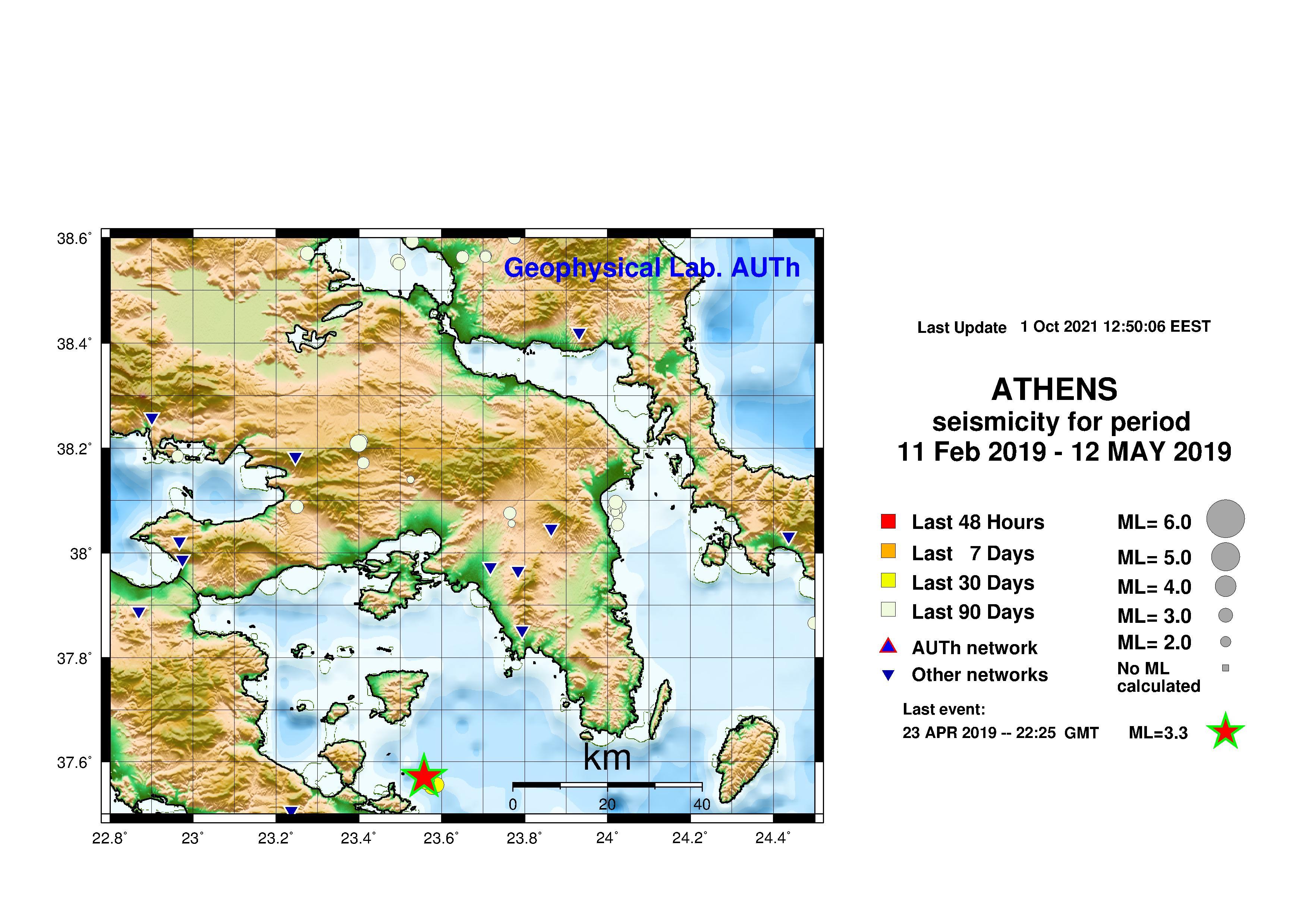 CURRENT SEISMICITY (ATTICA)